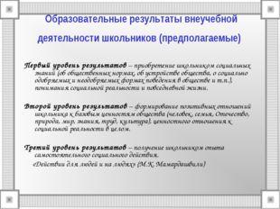Образовательные результаты внеучебной деятельности школьников (предполагаемые