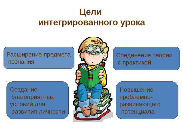 Цели интегрированного урока Расширение предмета познания Создание благоприятн...
