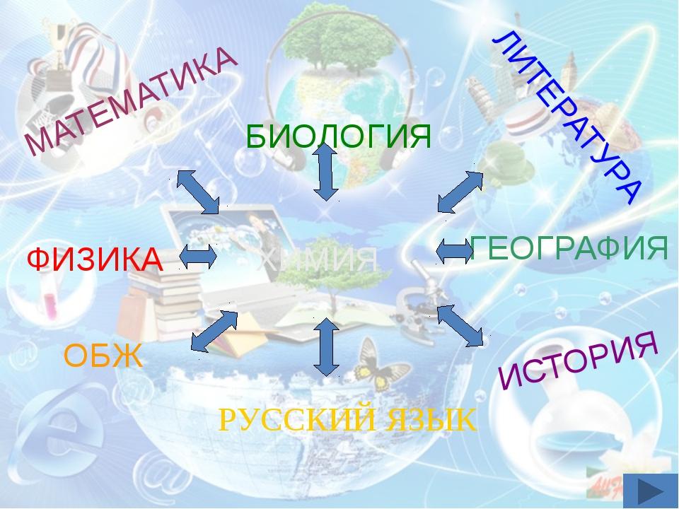 ХИМИЯ БИОЛОГИЯ РУССКИЙ ЯЗЫК ФИЗИКА ГЕОГРАФИЯ ИСТОРИЯ ЛИТЕРАТУРА МАТЕМАТИКА ОБЖ