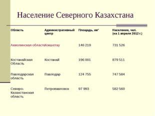 Население Северного Казахстана