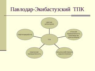 Павлодар-Экибастузский ТПК