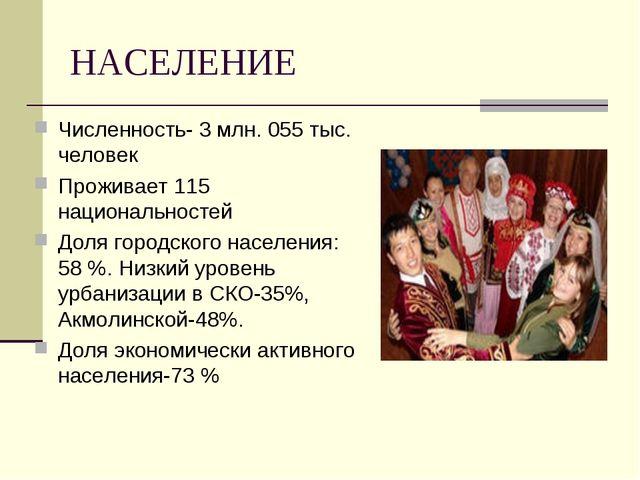 НАСЕЛЕНИЕ Численность- 3 млн. 055 тыс. человек Проживает 115 национальностей...