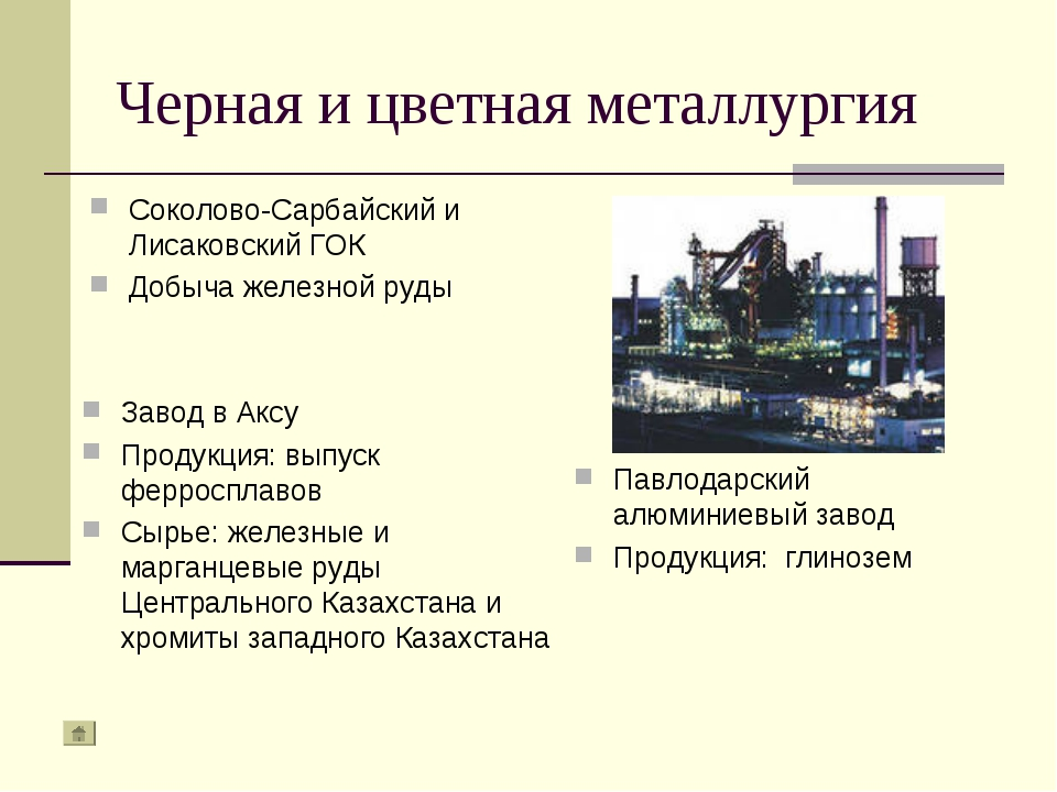 Черная и цветная металлургия Соколово-Сарбайский и Лисаковский ГОК Добыча жел...