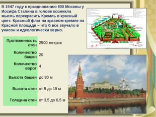 В 1947 году к празднованию 800 Москвы у Иосифа Сталина в голове возникла мысл