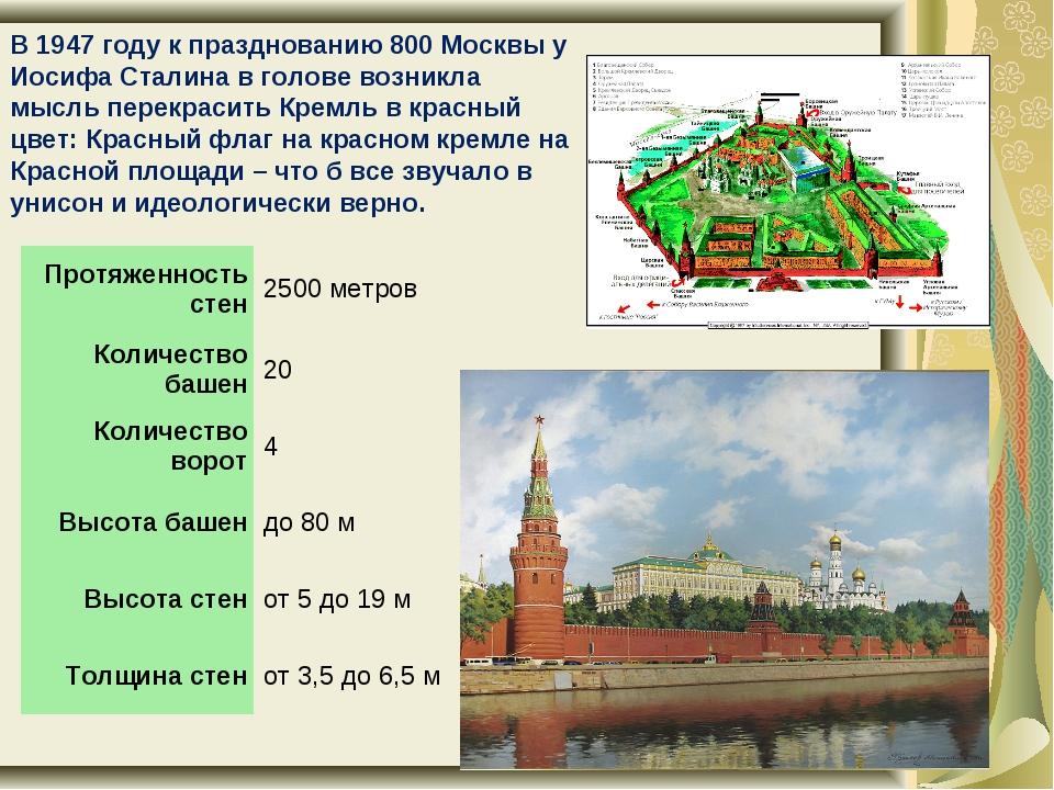 В 1947 году к празднованию 800 Москвы у Иосифа Сталина в голове возникла мысл...