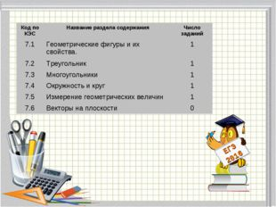 Модуль «Геометрия» содержит 8 заданий: в части 1 - 5 заданий, в час- ти 2 - 3