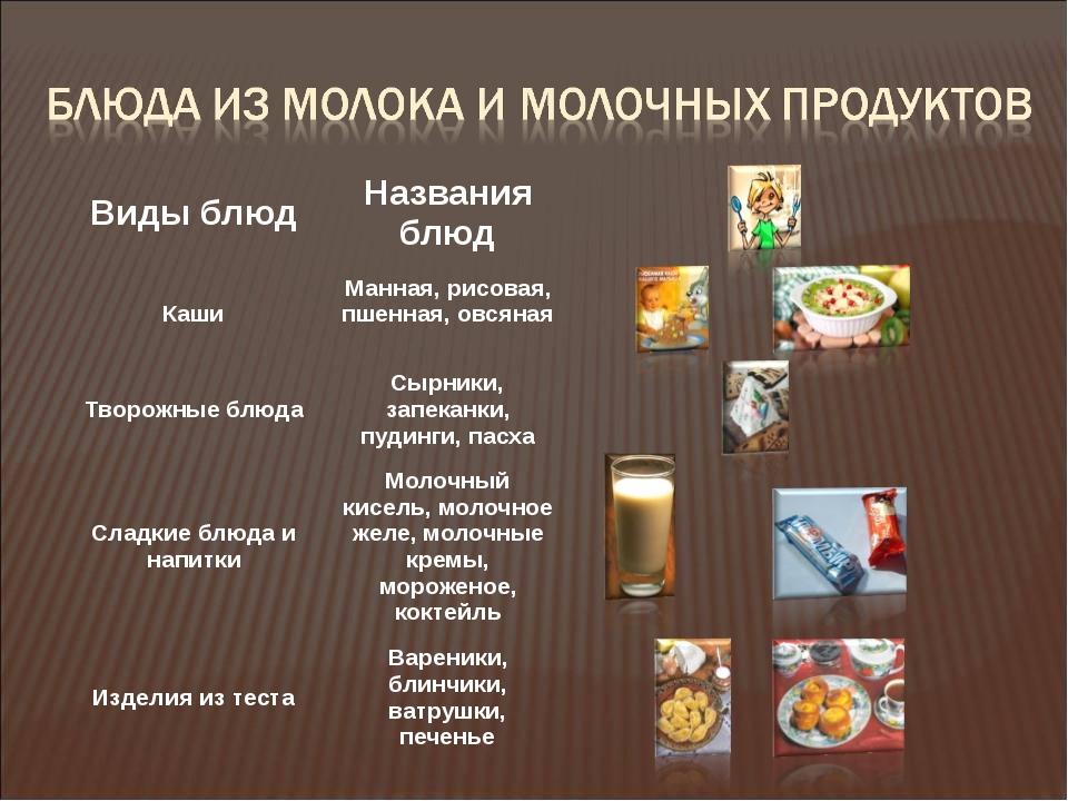Виды блюд Названия блюд Каши Манная, рисовая, пшенная, овсяная Творожные блюд...