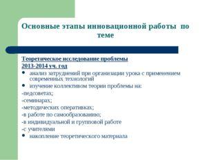 Основные этапы инновационной работы по теме Теоретическое исследование пробле