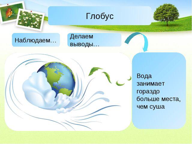 Наблюдаем… Делаем выводы… Вода занимает гораздо больше места, чем суша