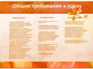 Общие требования к уроку Дидактические 1. Четкое определение образовательных