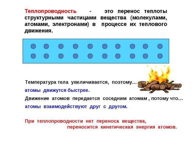 Теплопроводность - это перенос теплоты структурными частицами вещества (молек...