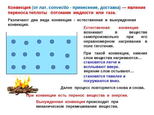 Естественная конвекция возникает в веществе самопроизвольно при его неравноме...