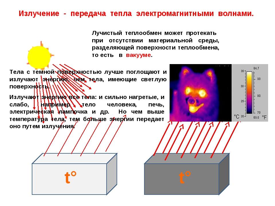 Излучение - передача тепла электромагнитными волнами. t° t° Лучистый теплообм...
