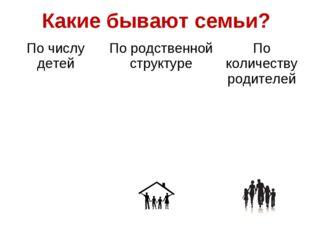Какие бывают семьи? По числу детейПо родственной структуреПо количеству род