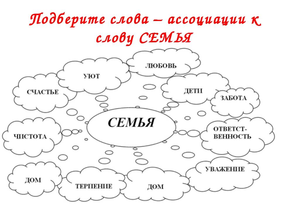 Подберите слова – ассоциации к слову СЕМЬЯ