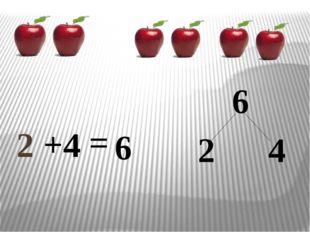 2 + 6 6 = 4 2 4