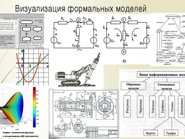 Визуализация формальных моделей