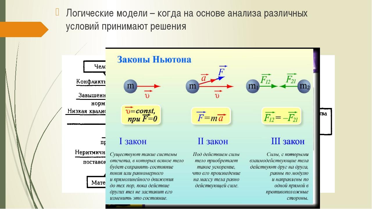 Логические модели – когда на основе анализа различных условий принимают решения