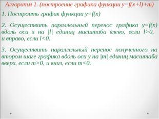 Алгоритм 1. (построение графика функции y=f(x+l)+m) 1. Построить график функц