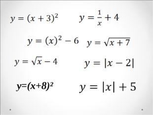 у=(х+8)²