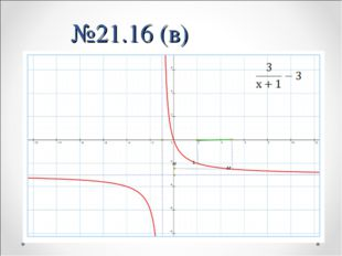 №21.16 (в)