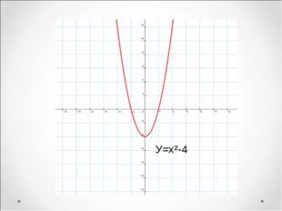 У=х²-4