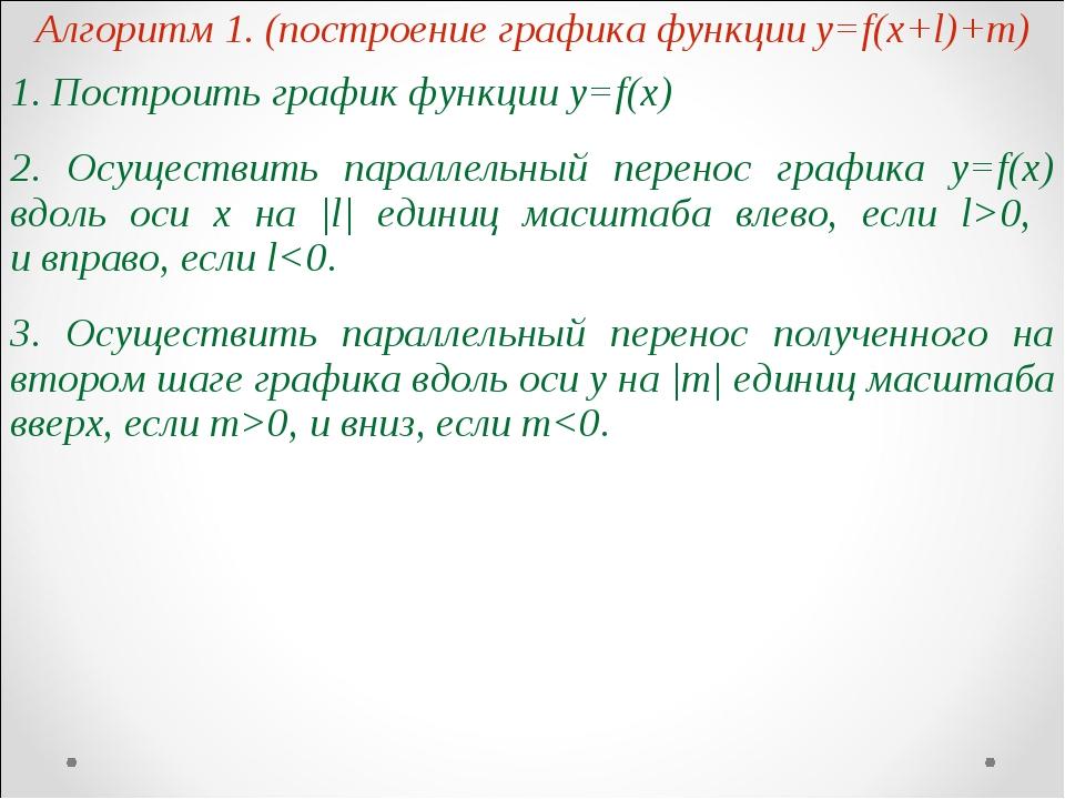 Алгоритм 1. (построение графика функции y=f(x+l)+m) 1. Построить график функц...