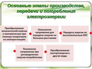Основные этапы производства, передачи и потребления электроэнергии