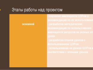 Этапы работы над проектом   основной  - изучение имеющихсяЦОРови рекоменда