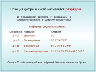Алфавиты систем счисления В позиционной системе с основанием q алфавит содерж