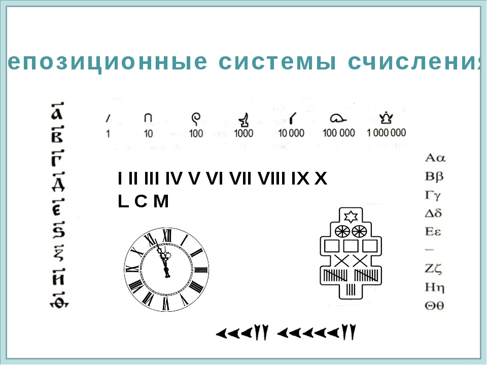 Непозиционные системы счисления I II III IV V VI VII VIII IX X L C M