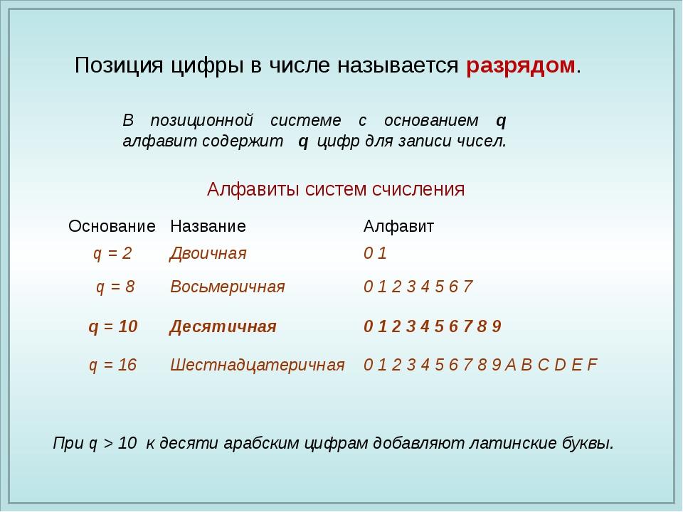 Алфавиты систем счисления В позиционной системе с основанием q алфавит содерж...
