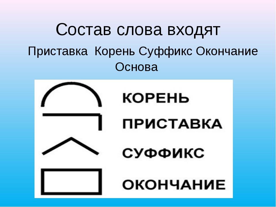 Корень суффикс картинка