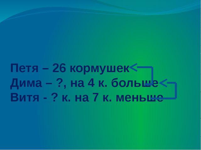 Петя – 26 кормушек Дима – ?, на 4 к. больше Витя - ? к. на 7 к. меньше