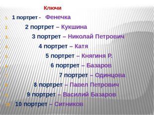 Ключи 1 портрет - Фенечка 2 портрет – Кукшина 3 портрет – Николай Петрович 4