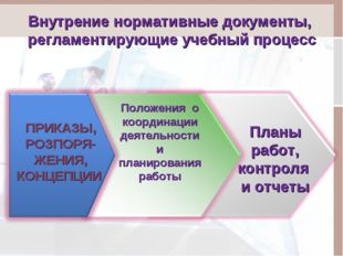 Внутрение нормативные документы, регламентирующие учебный процесс ПРИКАЗЫ, РО