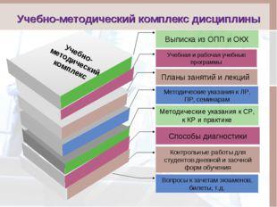 Учебно-методический комплекс дисциплины Учебная и рабочая учебные программы П