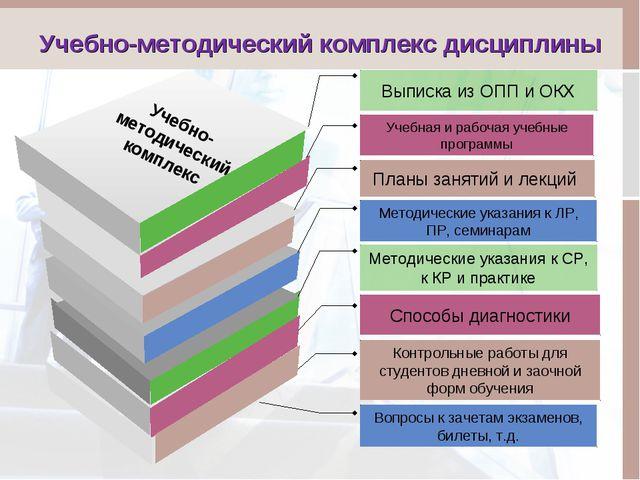 Учебно-методический комплекс дисциплины Учебная и рабочая учебные программы П...