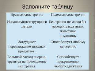Заполните таблицу Вредная сила трения Полезная сила трения Изнашиваются трущи