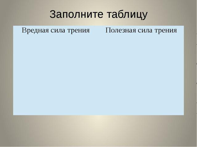 Заполните таблицу Вредная сила трения Полезная сила трения