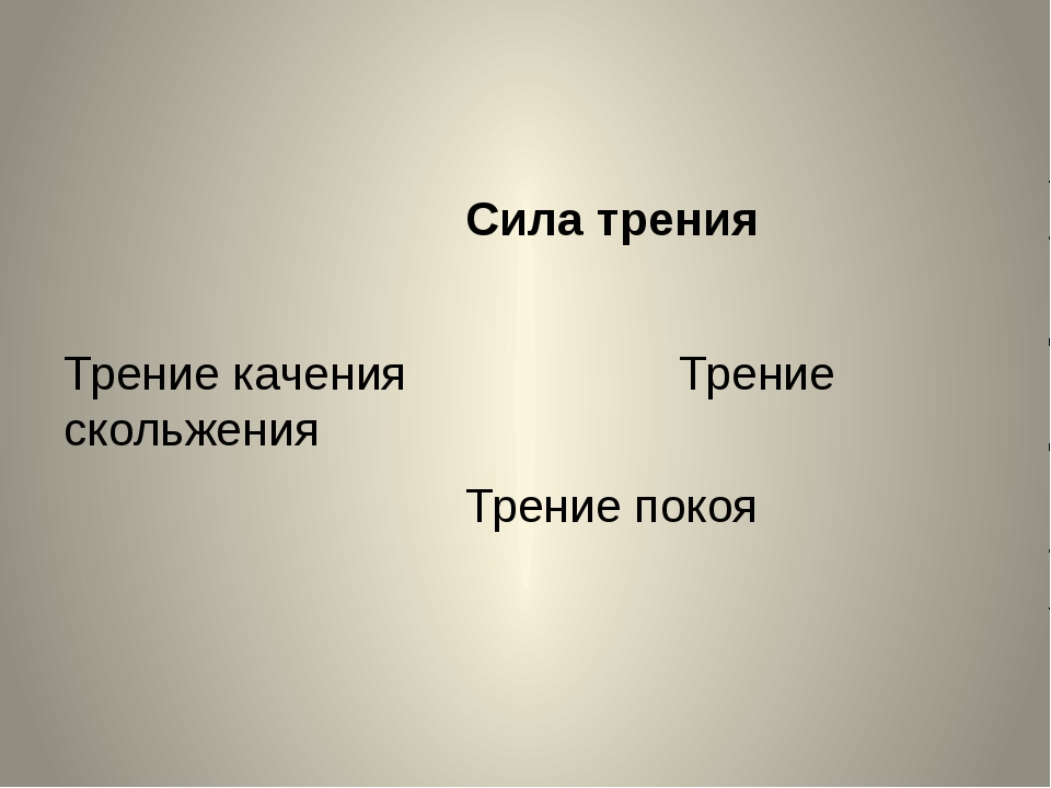 Сила трения  Трение качения Трение скольжения Трение покоя