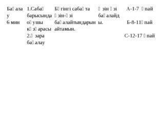 Бағалау 6 мин1.Сабақ барысында оқушы көзқарасы 2.Өзара бағалауБүгінгі сабақ