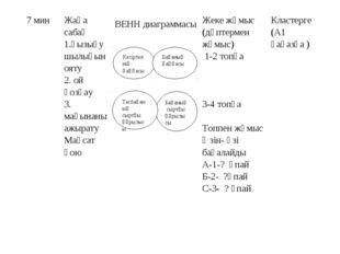 Кесірткенің қаңқасы Бақаның қаңқасы Бақаның сыртқы құрылысы Тасбақаның сыртқы