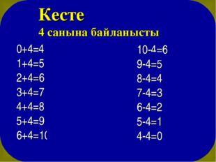 10-4=6 9-4=5 8-4=4 7-4=3 6-4=2 5-4=1 4-4=0 Кесте 4 санына байланысты 0+4=4 1