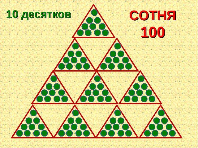 10 десятков СОТНЯ 100