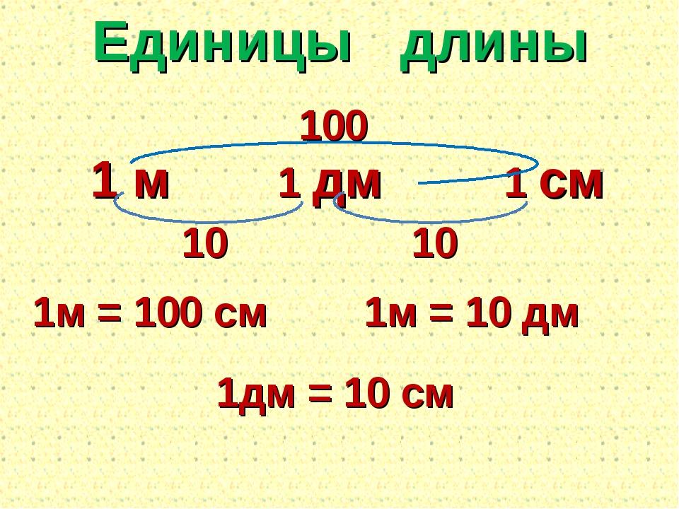 1 м 1 дм 1 см Единицы длины 10 10 100 1м = 100 см 1м = 10 дм 1дм = 10 см