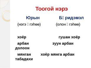 Тоогой нэрэ Юрын Бүридэмэл (нэгэ үгэhѳѳ) (олон үгэhѳѳ) хоёр гушан хоёр арбан
