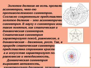 Золотое деление не есть проявление асимметрии, чего-то противоположного симм