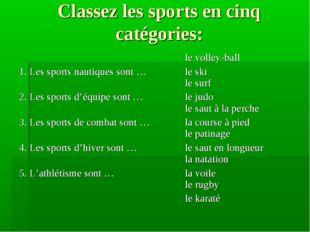 Classez les sports en cinq catégories: