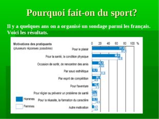 Pourquoi fait-on du sport? Il y a quelques ans on a organisé un sondage parmi
